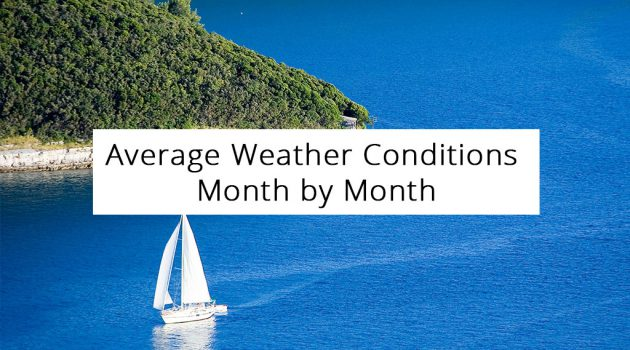 Average Weather Conditions Month by Month